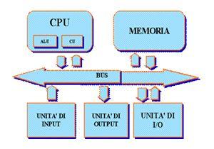 Le-reti-informatiche