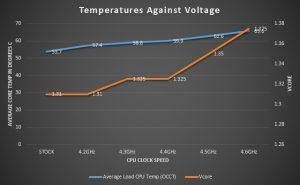 6700K-temperature: Clicca sull'immagine per ingrandire