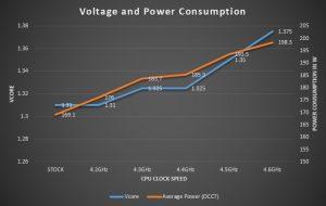 6700K-voltaggio: Clicca sull'immagine per ingrandire
