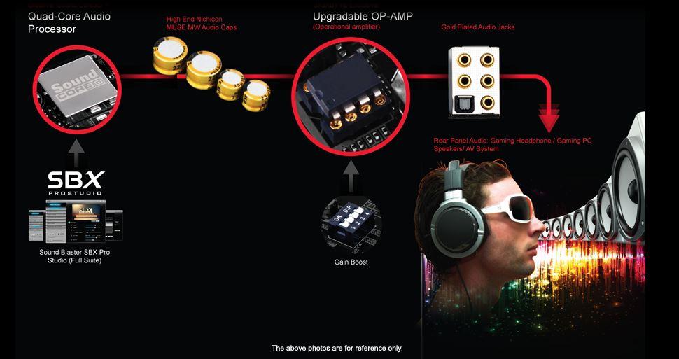 Gigabyte Z170X Gaming 7 - Audio