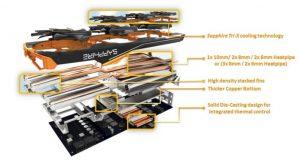 Sapphire R9 270X Toxic Sistema heatpipe - Clicca per ingrandire