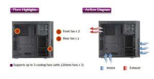 Cooler Master Silencio 550 - Posizionamento ventole di raffreddamento - Clicca per ingrandire