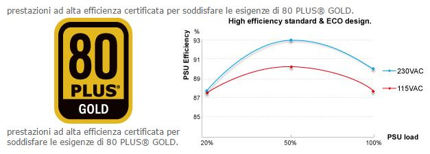 80 plus gold - Clicca per ingrandire