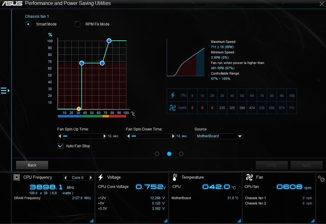 Asus Z170-P Fan Expert