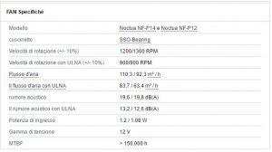 Noctua NH-D14 - Specifiche delle ventole - Clicca per ingrandire