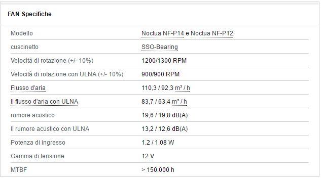 Noctua NH-D14