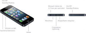 Pulsanti iPhone 5