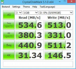 Prestazioni SSD Crucial MX300