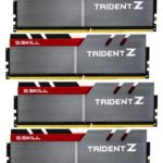 DDR4 Quad-Channel