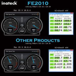 Prestazioni box esterno Inateck FE2010