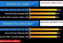 3DMark Fire Strike test Asus GTX 1080 Ti