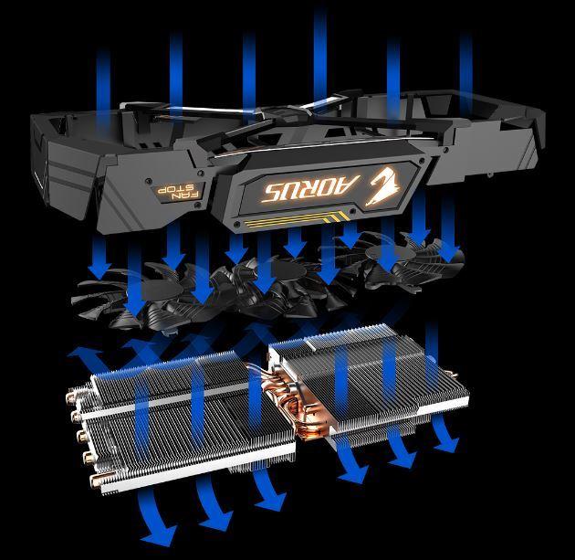 Raffreddamento scheda video AORUS GeForce GTX 1080 Ti