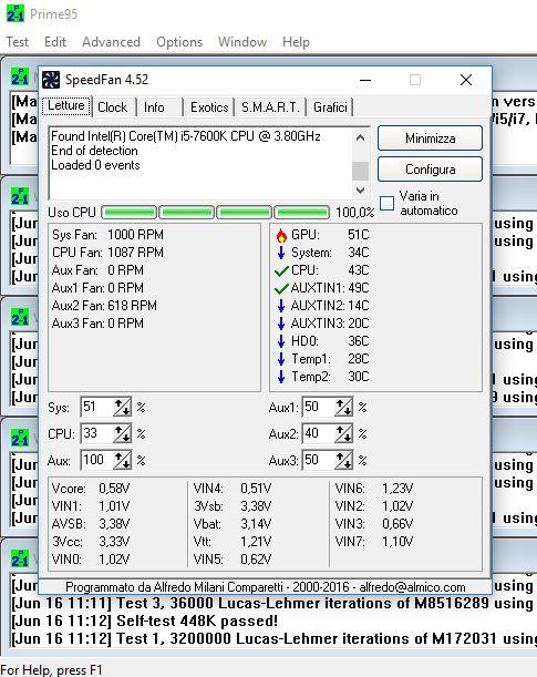 Processore i5-7600K Prime95 Full-Load