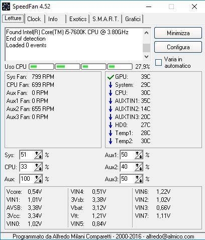 Temperatura IDLE processore i5-7600K