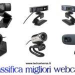 Migliori webcam