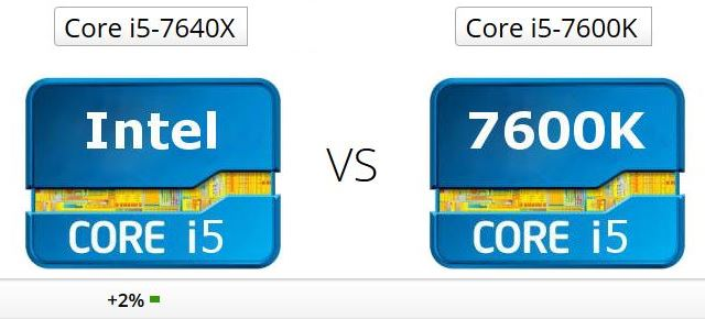 Confronto prestazioni processori Intel i5-7640X vs i5-7600K
