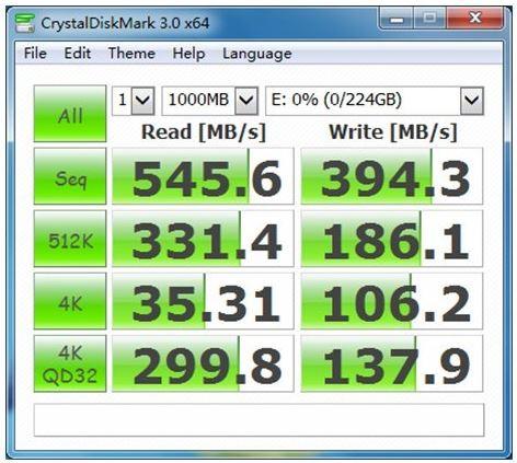 CrystalDiskMark prestazioni SSD