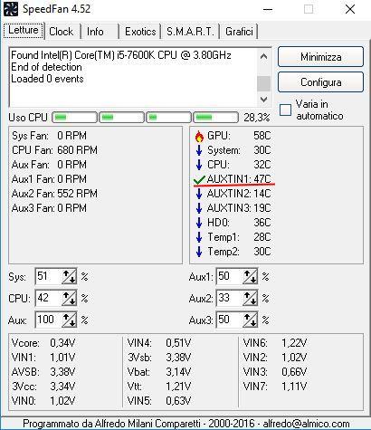 Noctua NF-A4x20 PWM SpeedFan benchmark e test