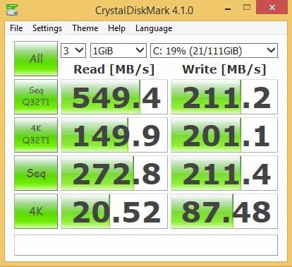 SanDisk Plus 120GB prestazioni