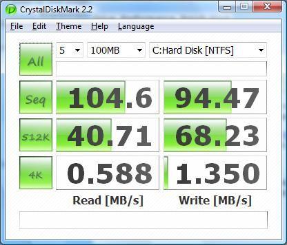 CrystalDiskMark hard-disk standard