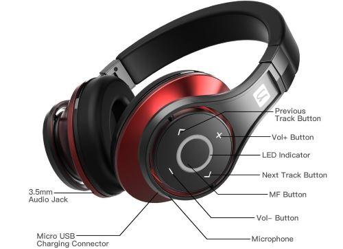 Cuffie Bluetooth comandi