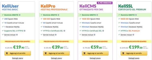 Costo dei piani Keliweb hosting