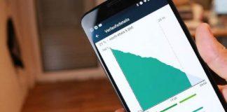 Smartphone con miglior batteria del 2018