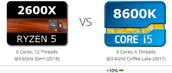 Ryzen 5 2600X vs i5-8600K