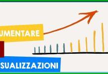 Come aumentare visualizzazioni e fan social network