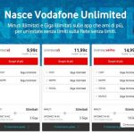 Vodafone Unlimited - Offerte con minuti e traffico illimitato