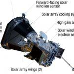 Parker Solar Probe sonda spaziale della NASA che studierà il sole