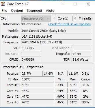 Core Temp 1.7 per monitorare e controllare la temperatura CPU