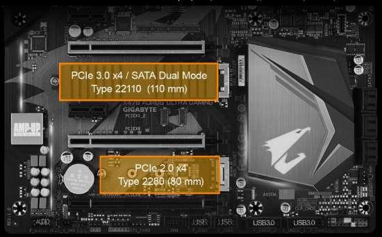 Doppio SSD PCIe NVMe M.2 in RAID