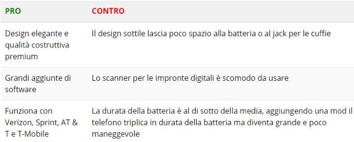 Pro e contro Motorola Moto Z3 Play