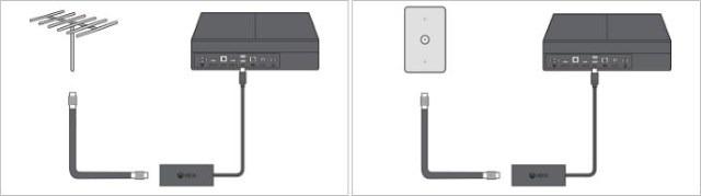 Come collegare xbox one alla televisione