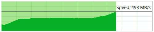 Prestazioni SSD Esterno 1TB Seagate STCM1000400