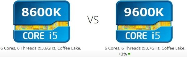 Intel i5-8600K vs Intel i5-9600K