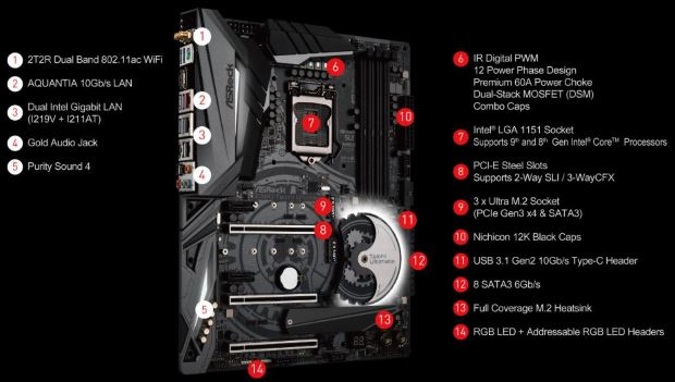 Caratteristiche scheda madre ASRock Z390 Taichi Ultimate