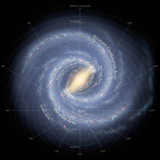 Via lattea - Sagittarius