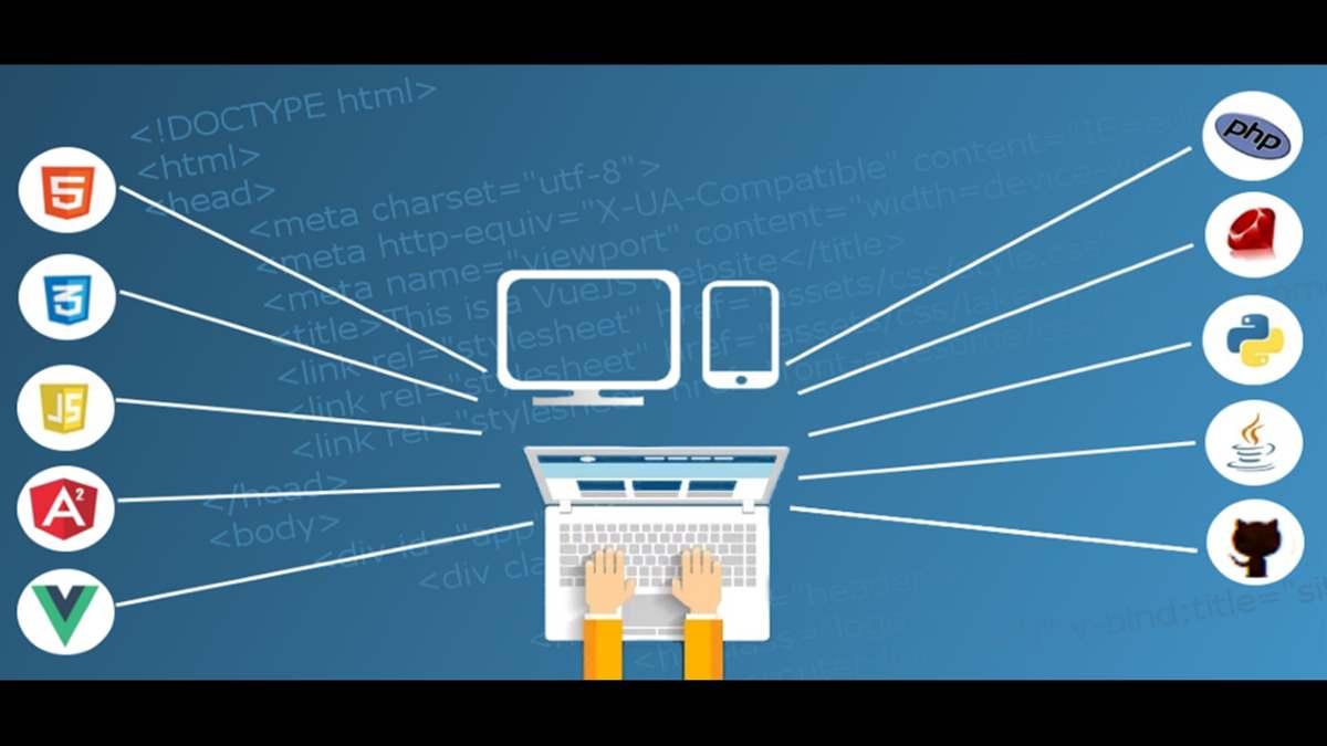 Evoluzione dei siti web e del web design