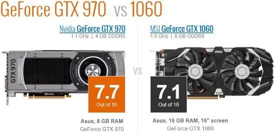 Comparazione schede grafiche GPU Boss