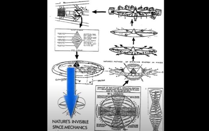 Meccanica spaziale invisibile