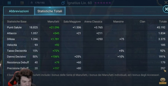 Statistiche Ignatius
